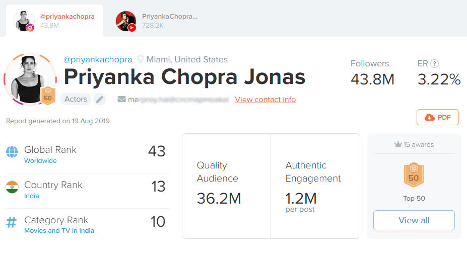 Hype auditor to check for fake followers